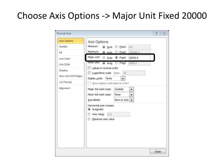 Choose Axis Options -> Major Unit