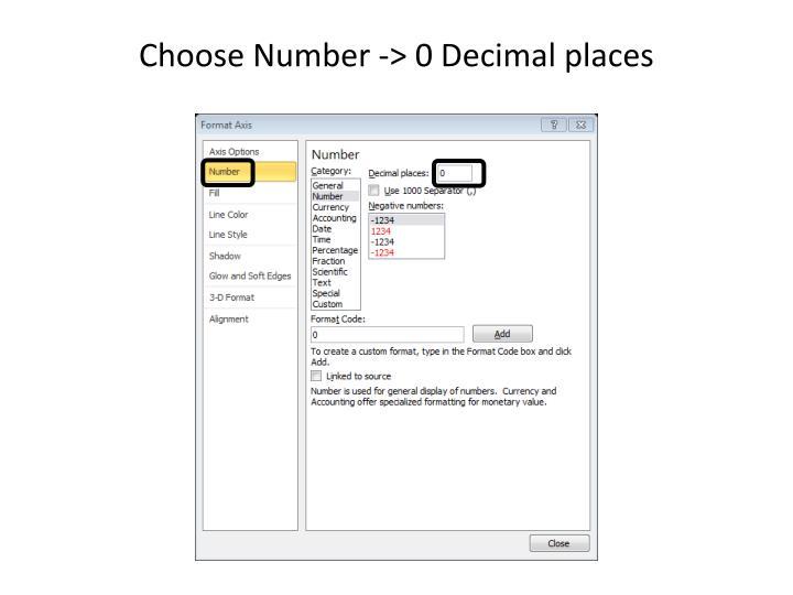 Choose Number -> 0 Decimal places