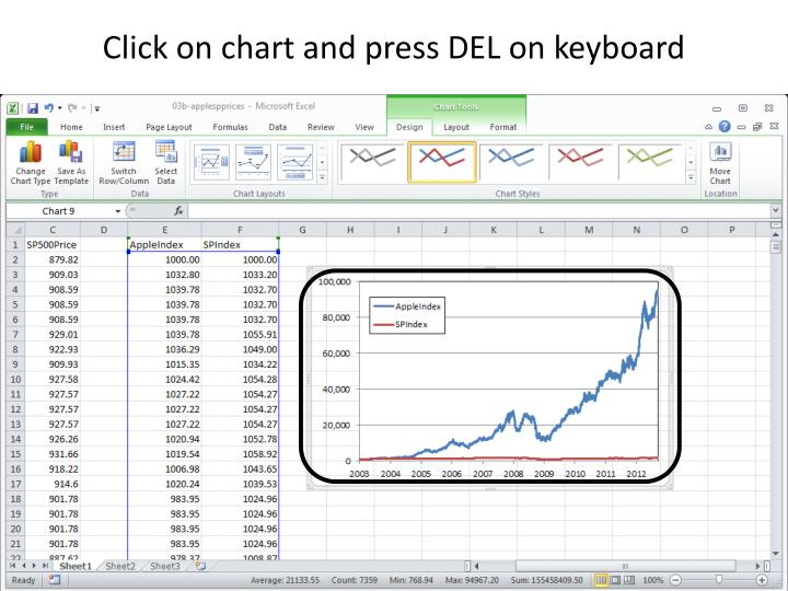 Click on chart and press DEL on keyboard