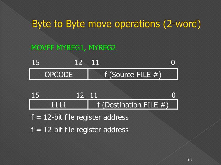 Byte to Byte move operations (2-word