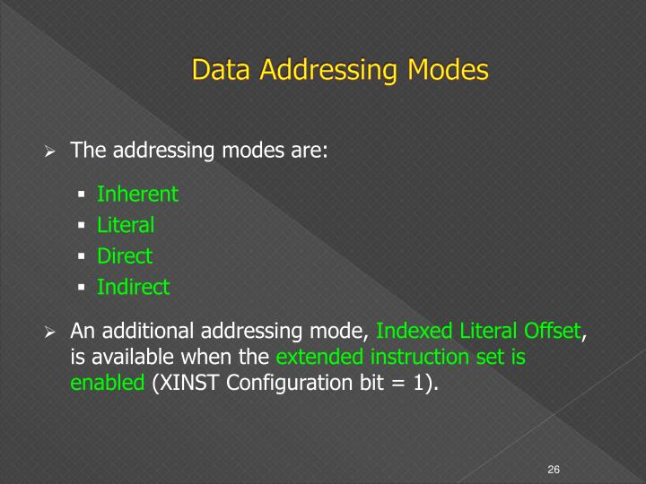 Data Addressing Modes