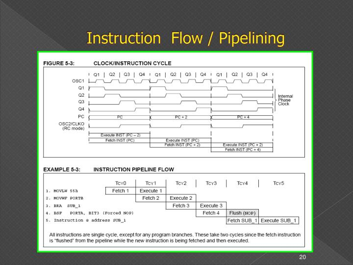 Instruction  Flow / Pipelining