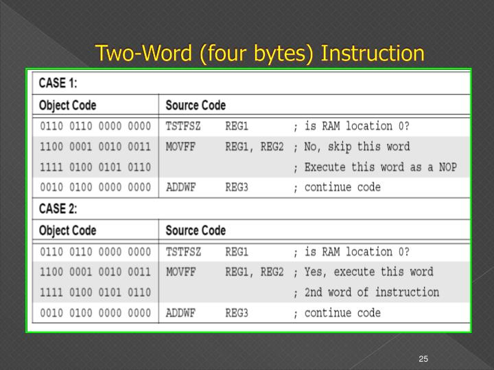 Two-Word (four bytes) Instruction