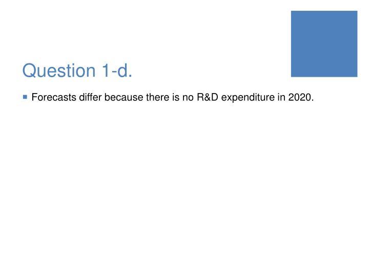 Question 1-d.