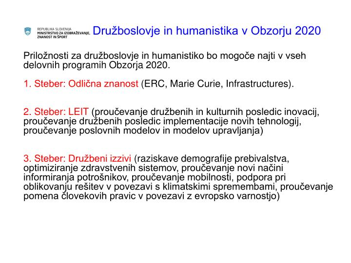 Družboslovje in humanistika v Obzorju 2020