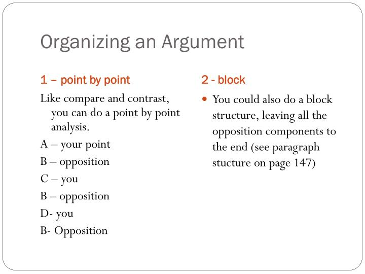 Organizing an Argument