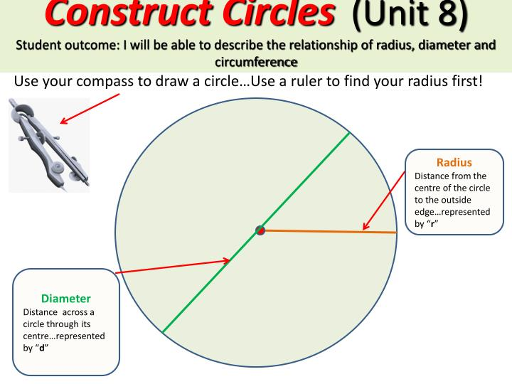 Construct Circles