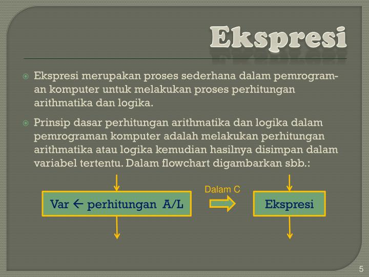 Ekspresi