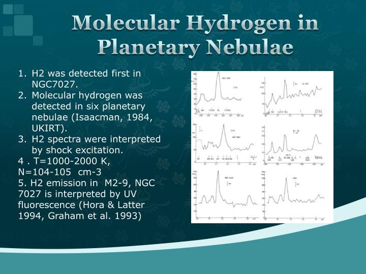 Molecular Hydrogen in Planetary Nebulae