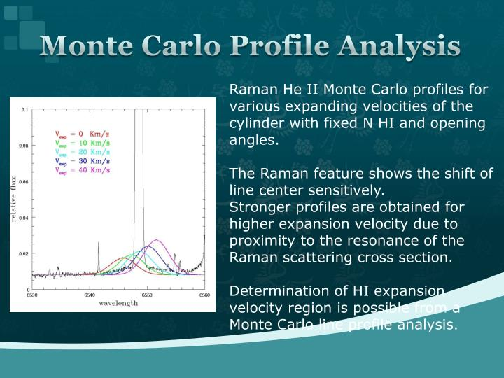 Monte Carlo Profile Analysis