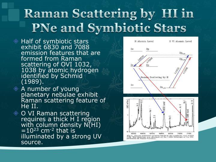 Raman Scattering by  HI in