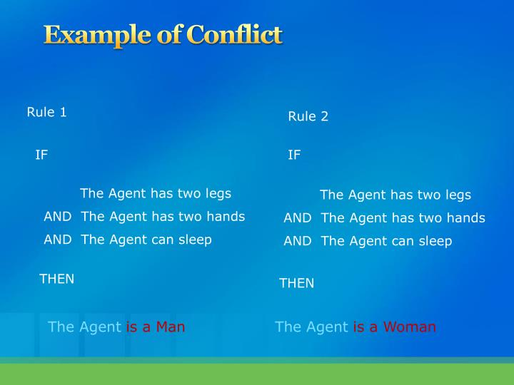 Example of Conflict