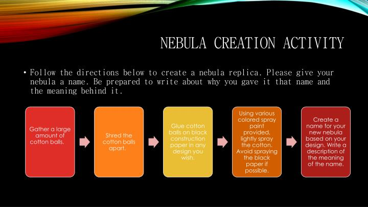 Nebula creation activity