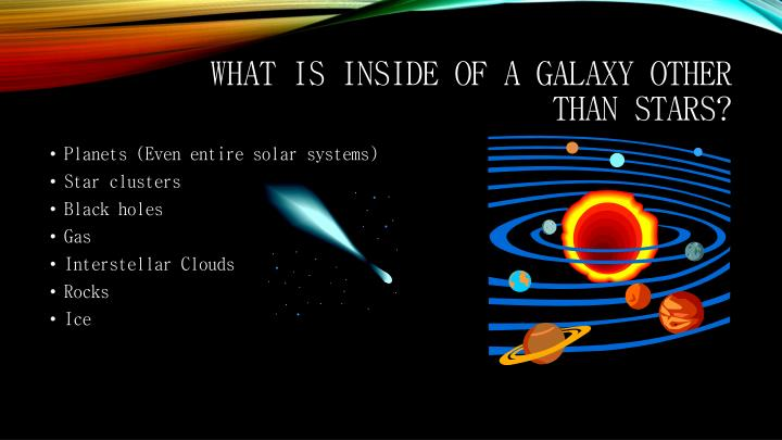 What is inside of a galaxy other than stars?