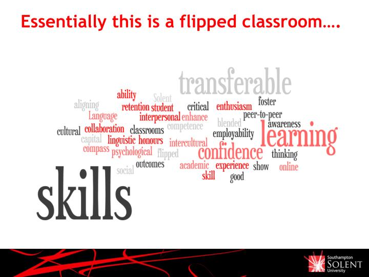 Essentially this is a flipped classroom….