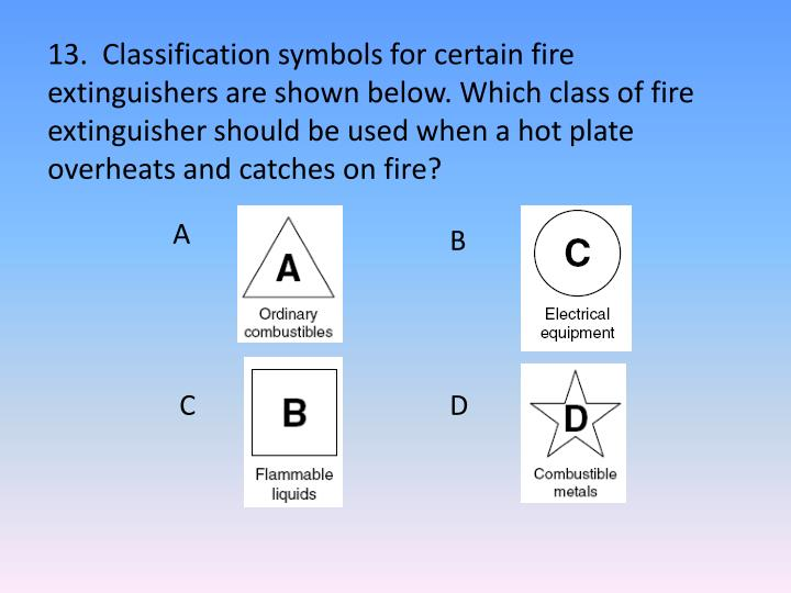 13.  Classification symbols for certain fire extinguishers are shown below. Which class of fire extinguisher should be used when a hot plate overheats and catches on fire?