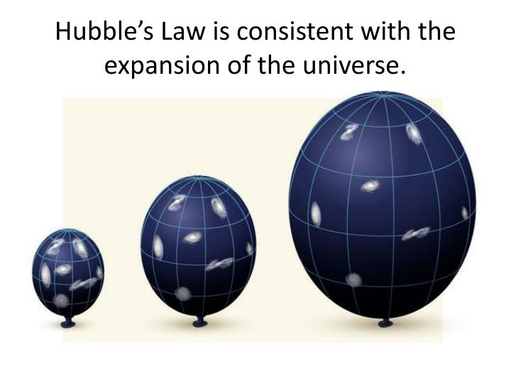 Hubble's Law is consistent with the expansion of the universe.