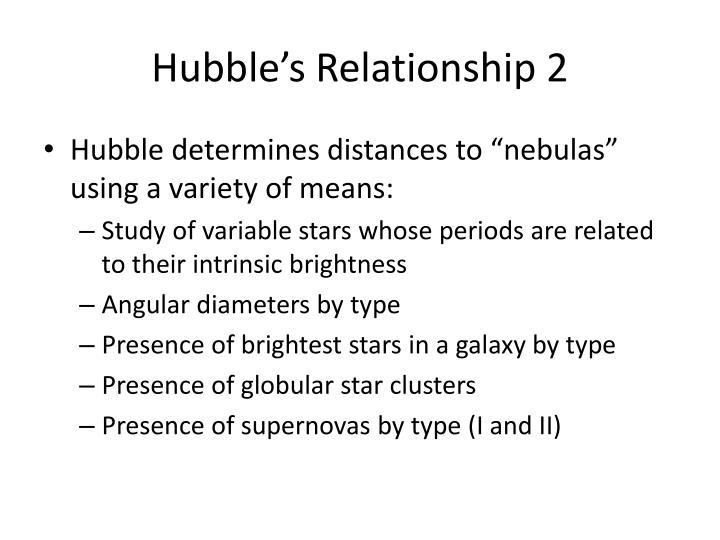 Hubble's Relationship 2