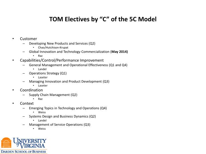 """TOM Electives by """"C"""" of the 5C Model"""