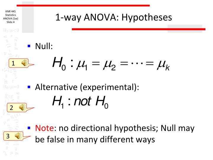 1-way ANOVA: Hypotheses