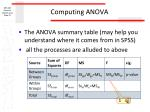 computing anova8