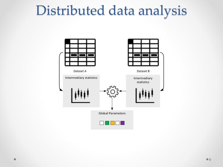 Distributed data analysis