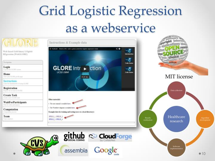 Grid Logistic Regression
