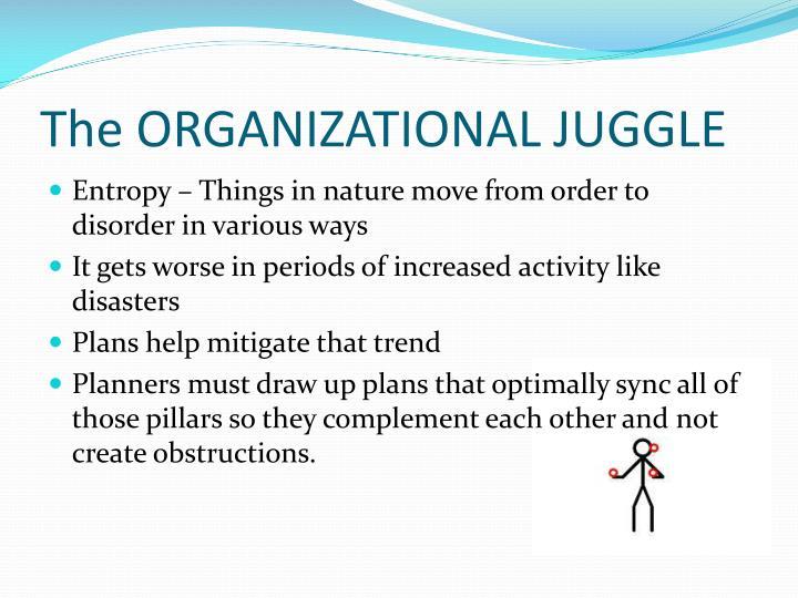 The ORGANIZATIONAL JUGGLE