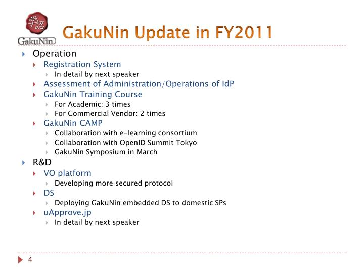 GakuNin Update in FY2011