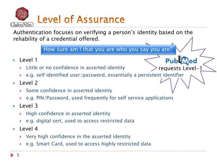 Level of Assurance