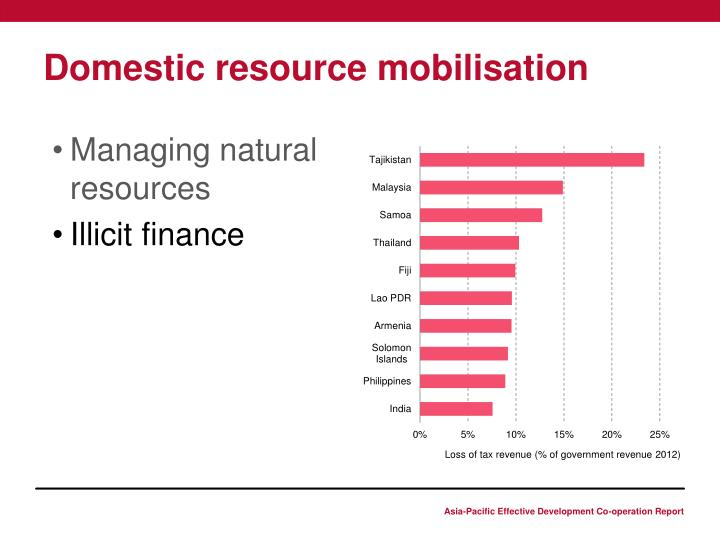 Domestic resource mobilisation