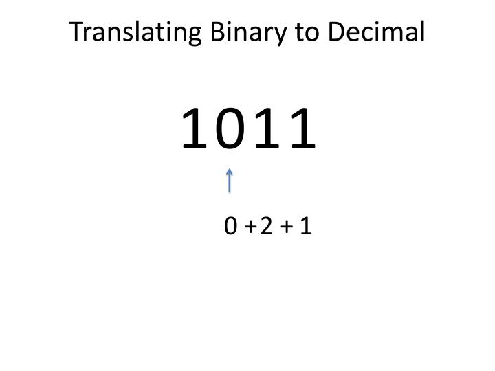 Translating Binary to Decimal
