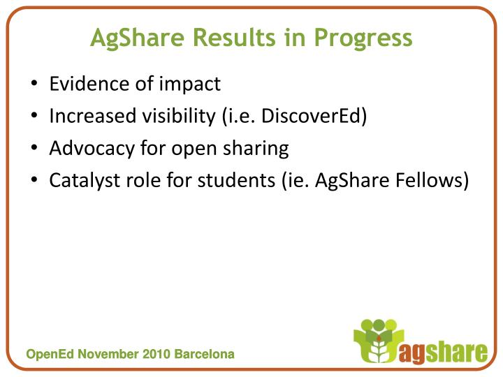 AgShare Results in Progress