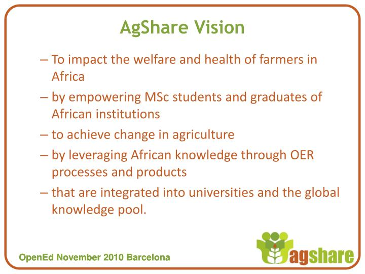 AgShare Vision