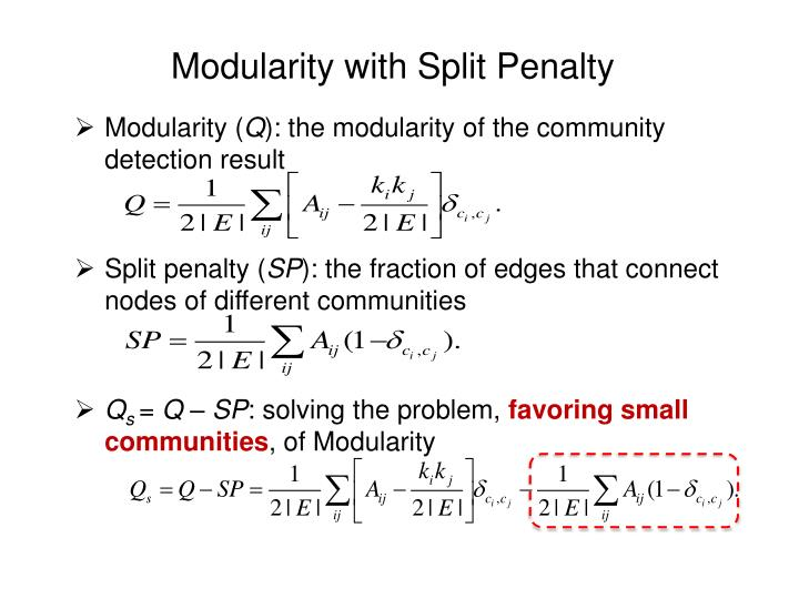 Modularity with Split Penalty