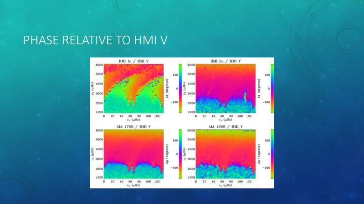 Phase relative to HMI V