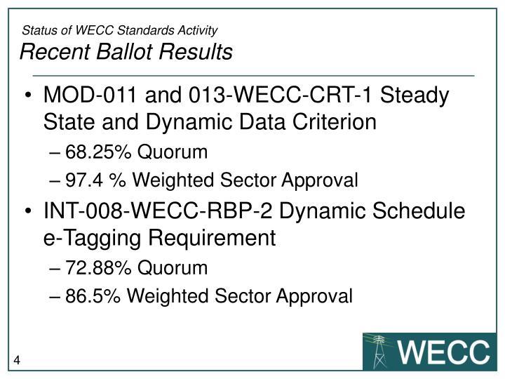 Status of WECC Standards Activity