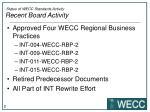 status of wecc standards activity recent board activity