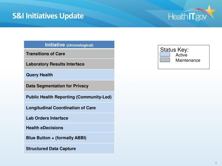 S&I Initiatives Update