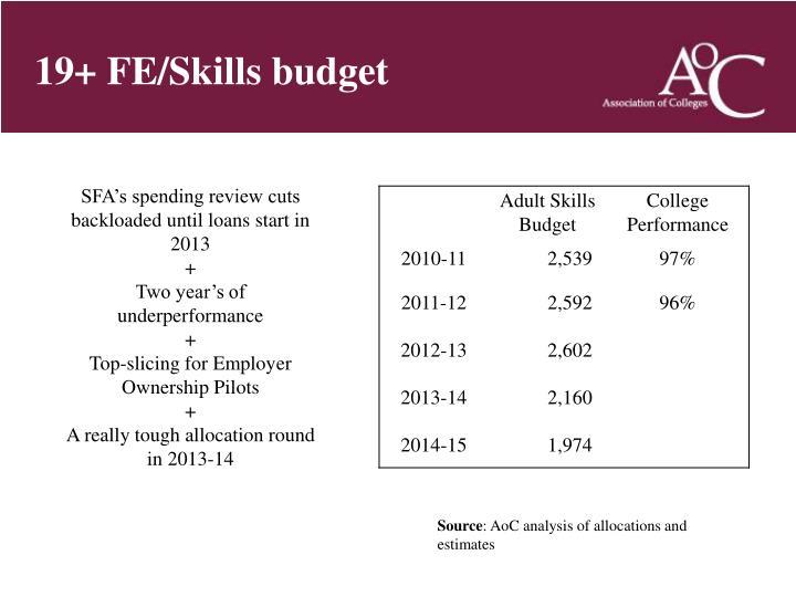 19+ FE/Skills budget