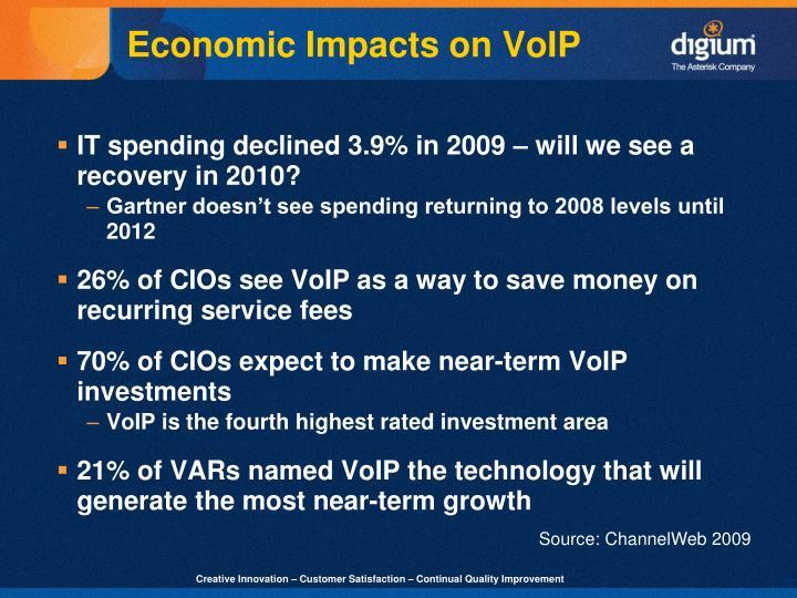 Economic Impacts on VoIP