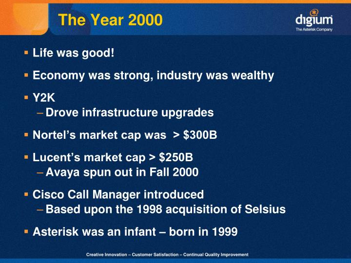 The Year 2000