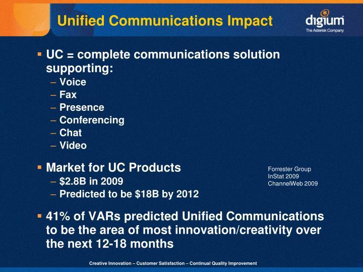 Unified Communications Impact