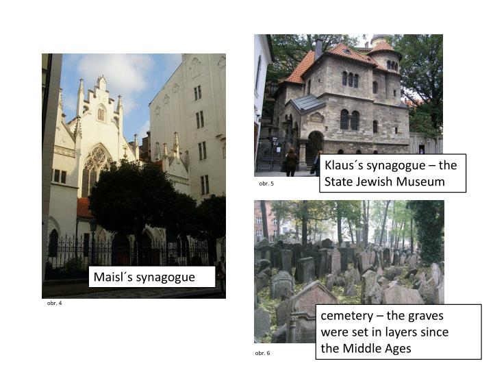 Klaus´s synagogue – the State Jewish Museum