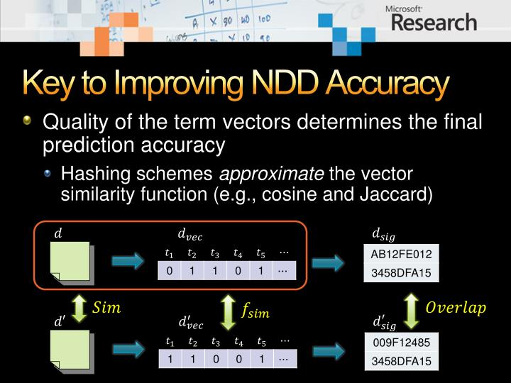 Key to Improving NDD Accuracy