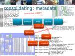 consolidating metadata