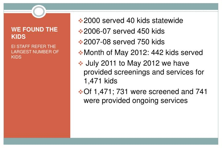 2000 served 40 kids statewide