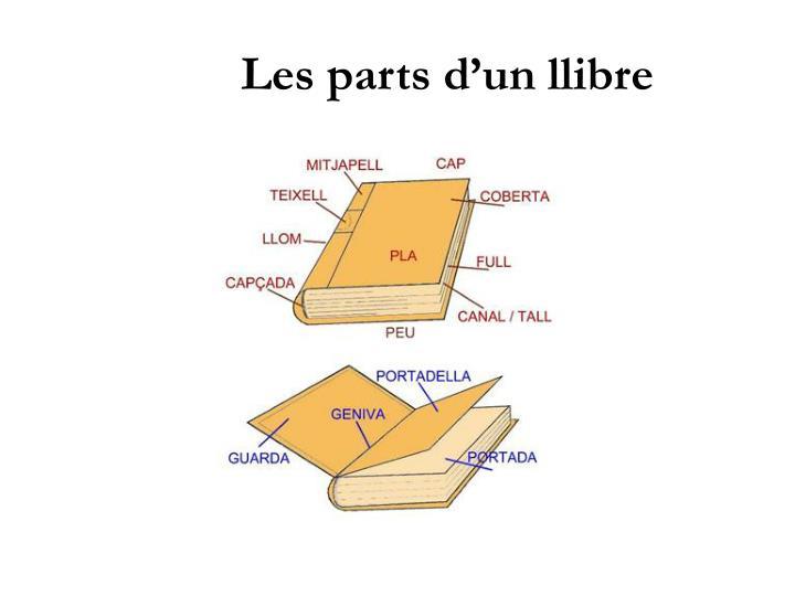 Les parts d'un llibre