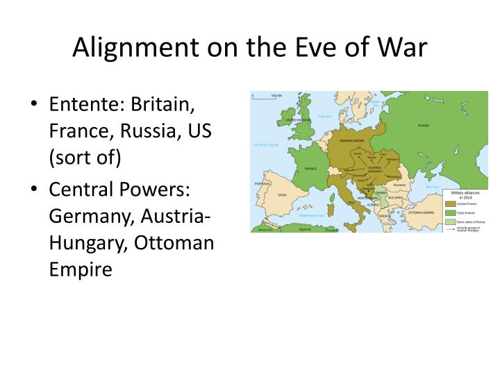 Alignment on the Eve of War