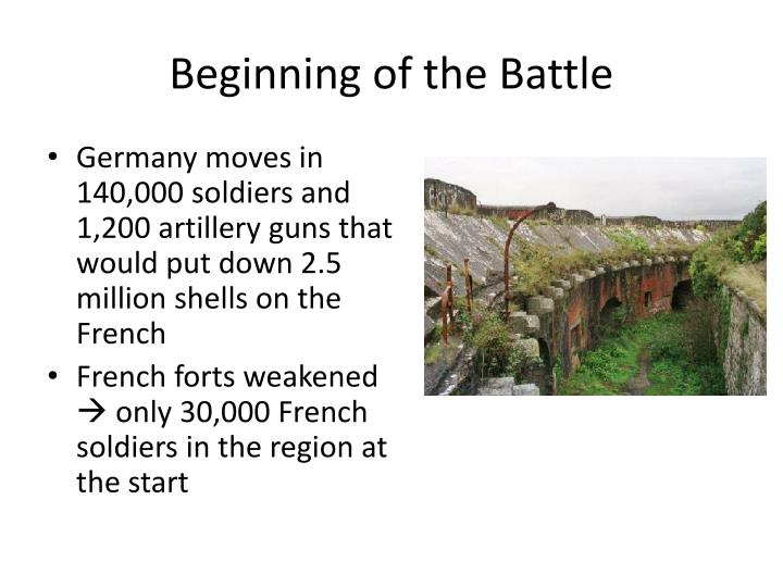 Beginning of the Battle